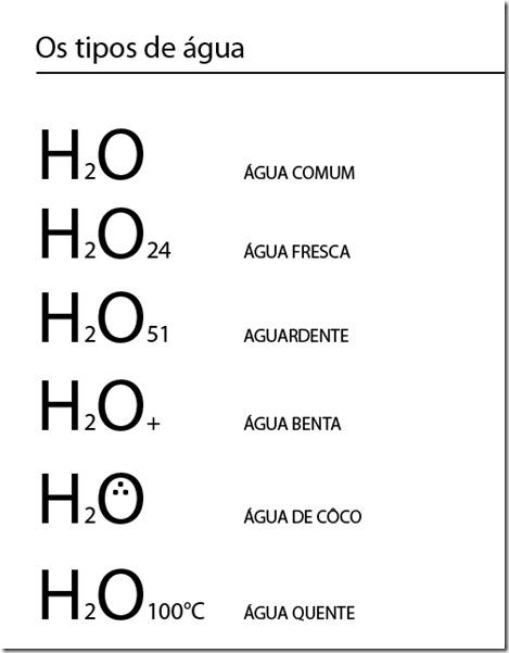 Tipos de Água